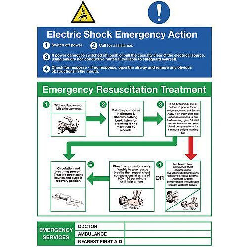 Rigid PVC Plastic Resuscitation And First Aid Poster Electric Shock Emergency Action
